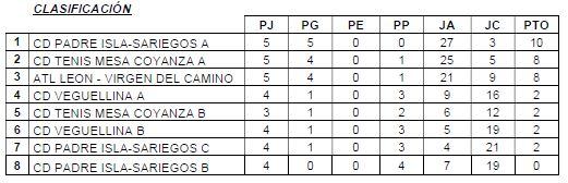 Primera División B 18-11-2019