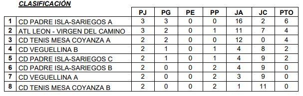 Primera División B 21-10-2019