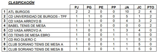 Primera División C 07-10-2019