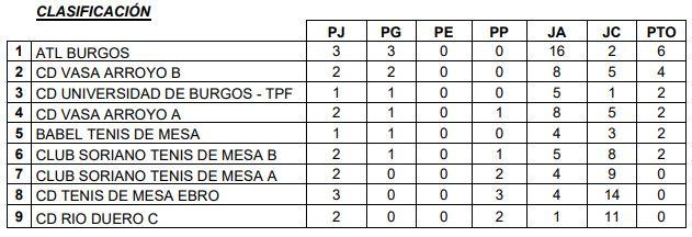 Primera División C 14-10-2019