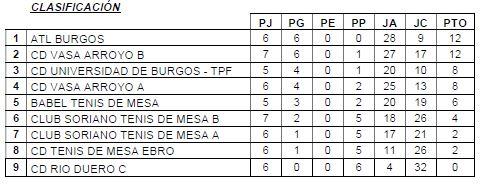 Primera División C 18-11-2019