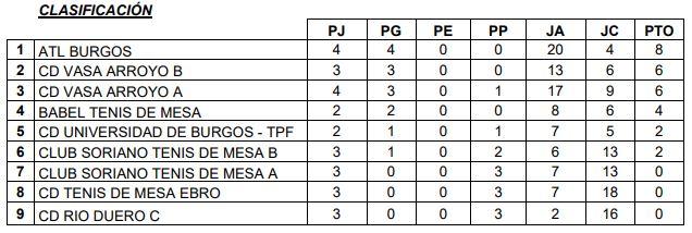 Primera División C 21-10-2019