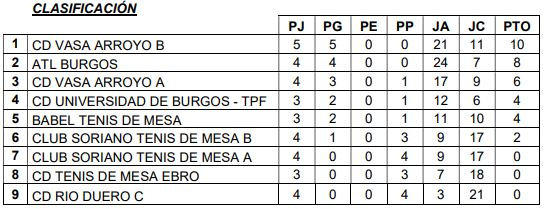 Primera División C 28-10-2019